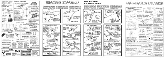 Secrets of Model Airplane Building - page scan thumbnails