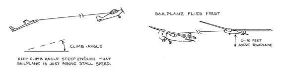 RC Soaring Digest 1986/06 June - page scan thumbnails