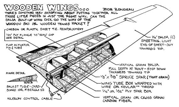RC Soaring Digest 1986/12 December - page scan thumbnails